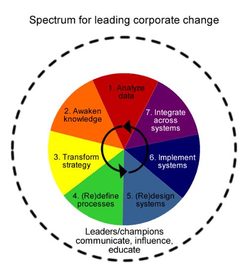 LeadChange_v2.png