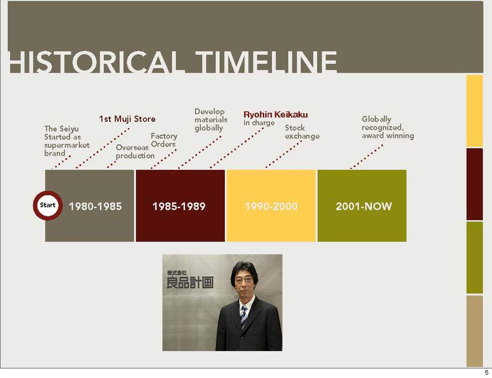 MujiFinalPresentation_Page_05.jpg