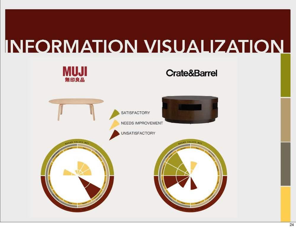 MujiFinalPresentation_Page_24.jpg
