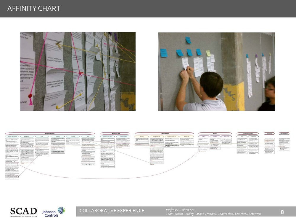 SCAD Presentation Final_Page_08.jpg