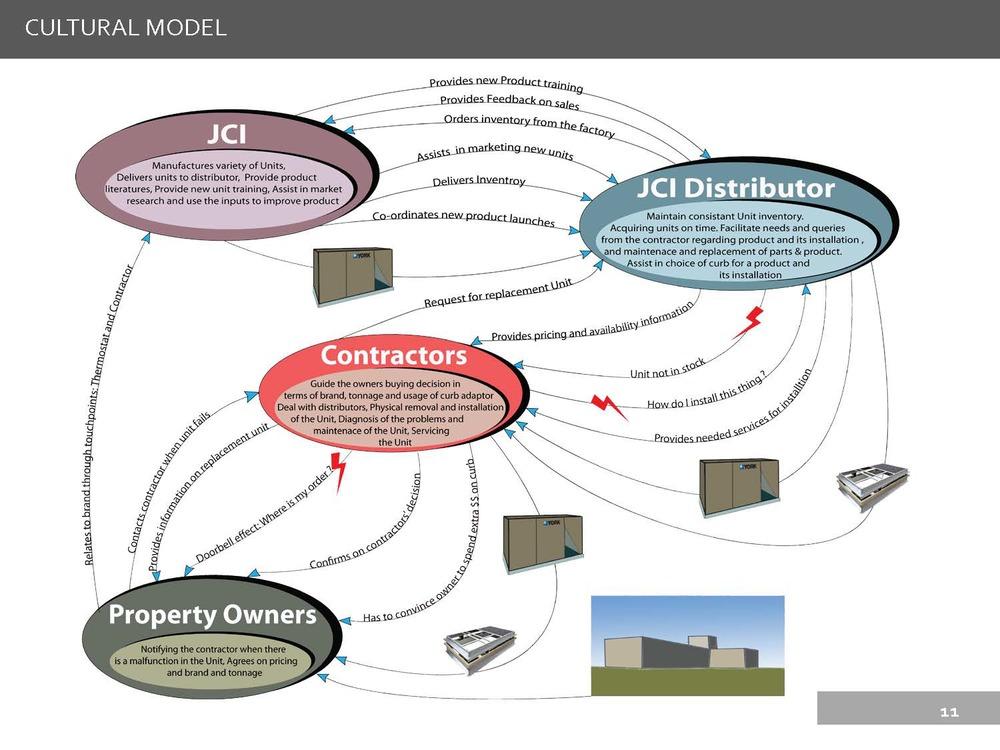 SCAD Presentation Final_Page_11.jpg