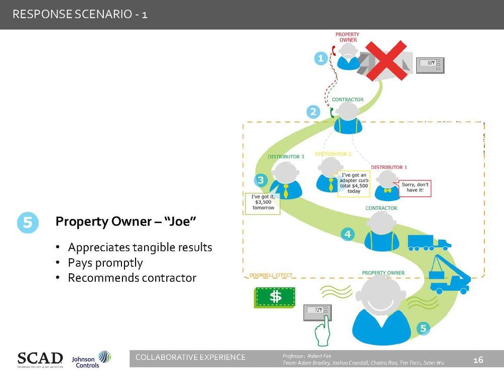 SCAD Presentation Final_Page_16.jpg