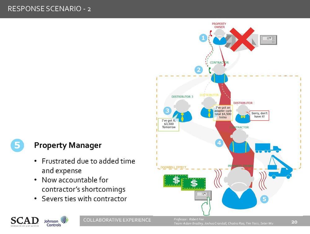 SCAD Presentation Final_Page_20.jpg