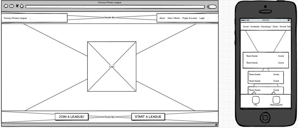 Wireframing for the website and dedicated app.