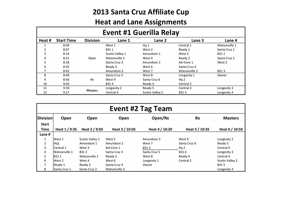 2013 Affiliate Cup Heat and Lane Assignments.jpg