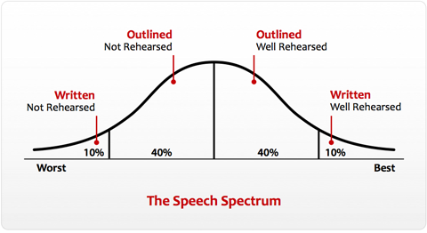 Apollo Speech Spectrum.png