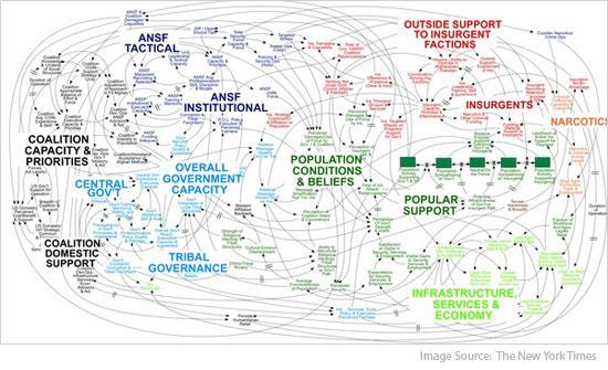 complex-diagram.jpg