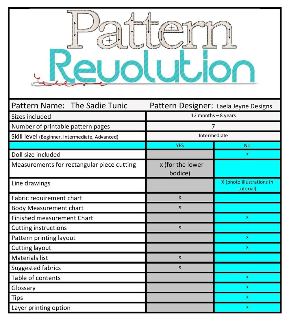 Sadie Tunic by Laela Jeyne Patterns- Pattern Revolution