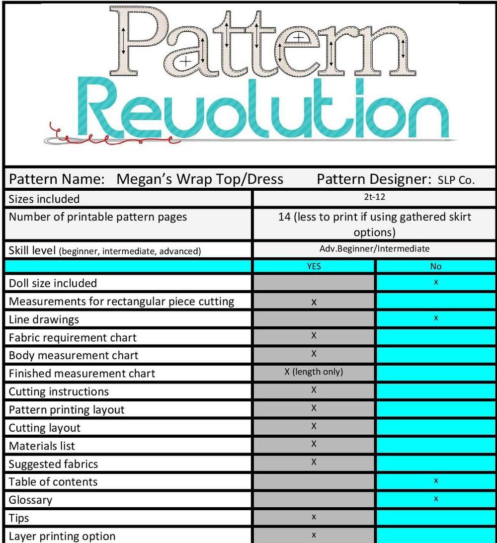 Megan wrap top by SLPCo Checklist- Pattern Revolution