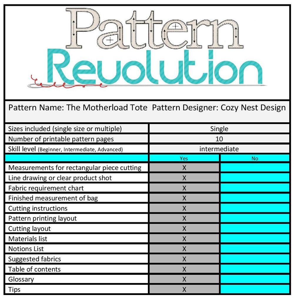 Motherload Tote by Cozy Nest- Pattern Revolution
