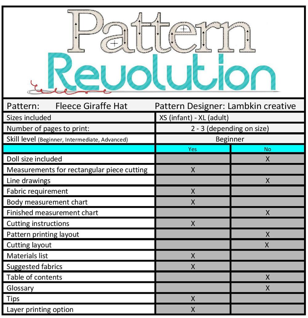 Lambkin Creative Giraffe Hat - Pattern Revolution