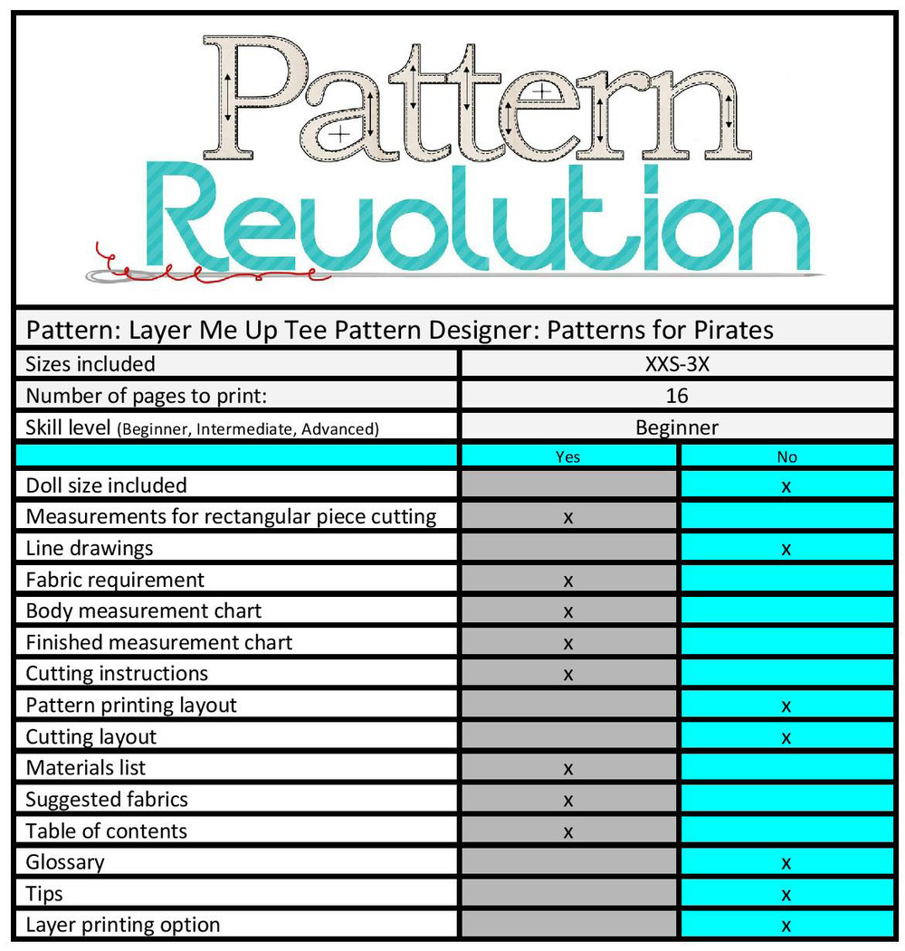 Patterns for Pirates Layer me Up Tee- Pattern Revolution