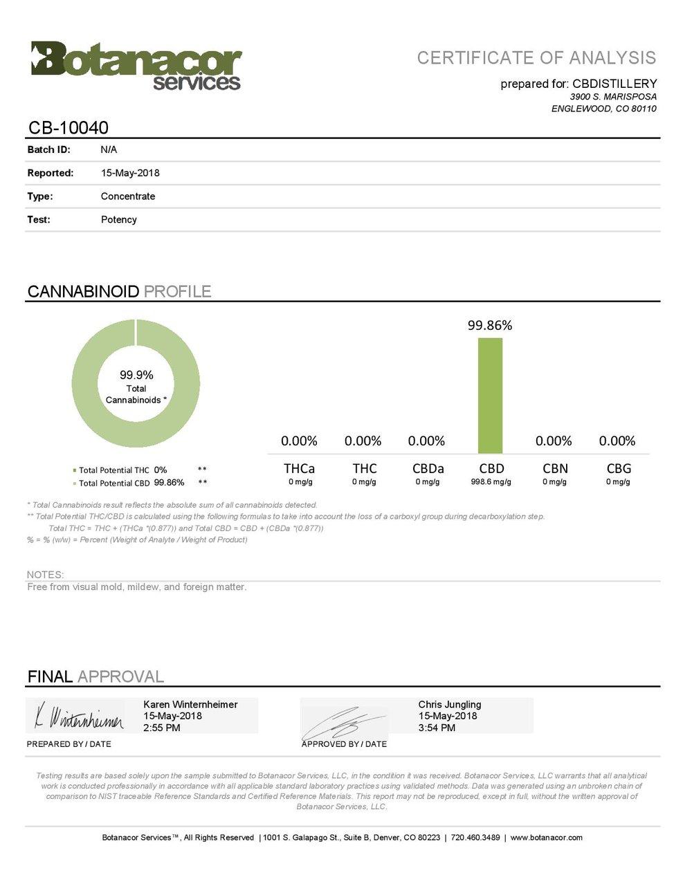 CBDISTILLERY CB-10040 - Potency jpg.jpg