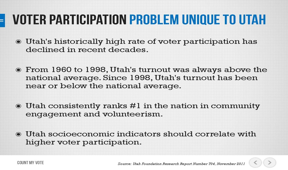 Count My Vote Presentation 1-22-14_Page_06.jpg