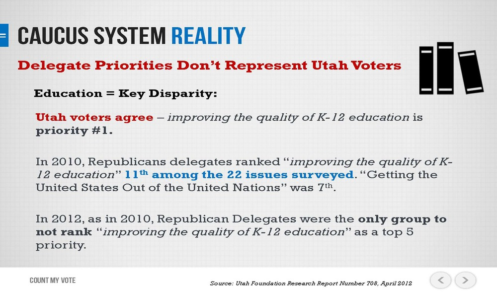 Count My Vote Presentation 1-22-14_Page_22.jpg
