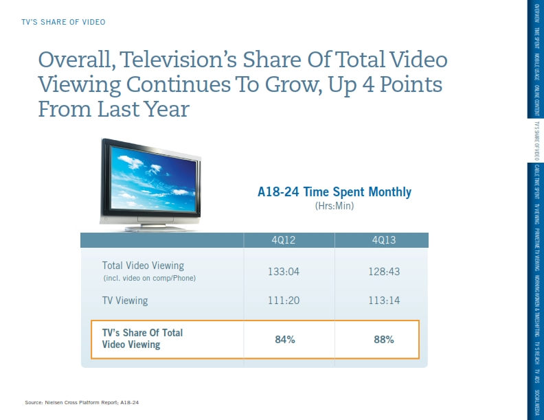 Young-Adult-TV-Usage_007.jpg