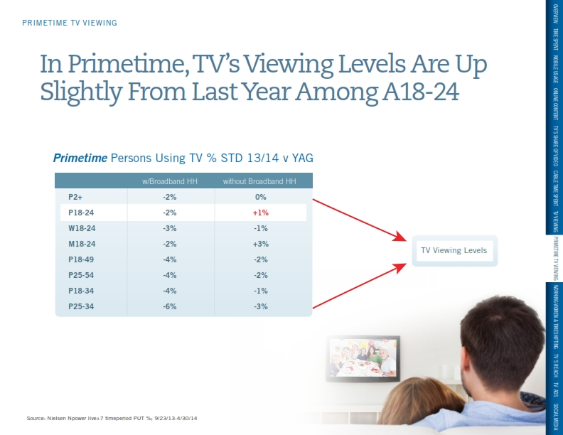 Young-Adult-TV-Usage_010.jpg