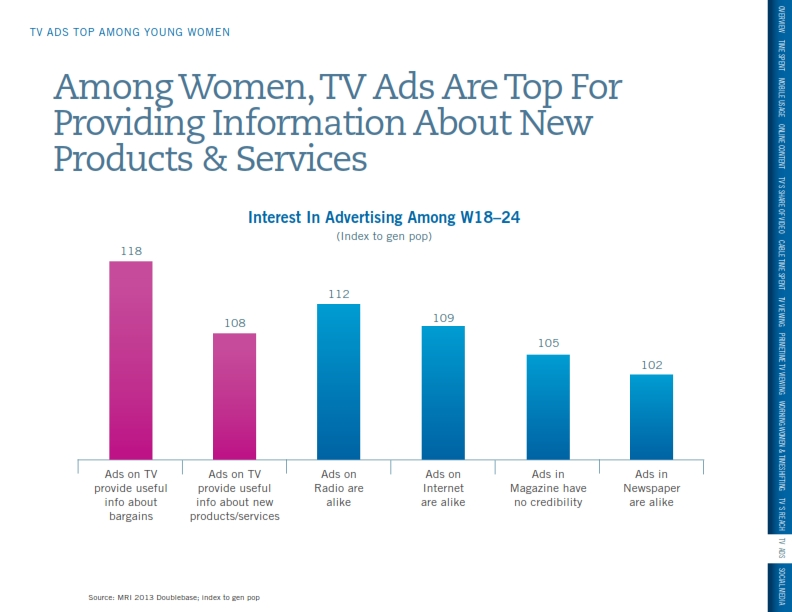 Young-Adult-TV-Usage_014.jpg