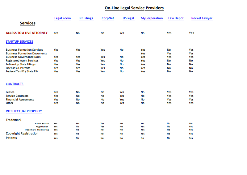 Online legal Services Comparison image.png