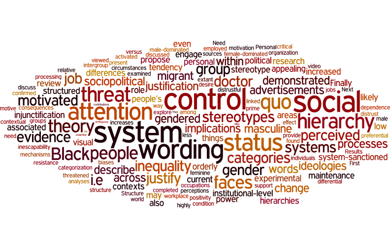 wordle 2018.png