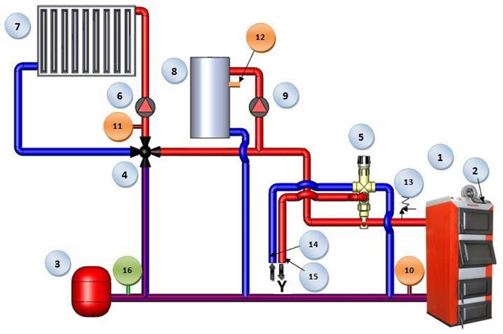 caldaia_biomassa_pellmax_schema_impianto.jpg