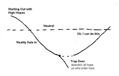 more hope insight confidence curve.jpg