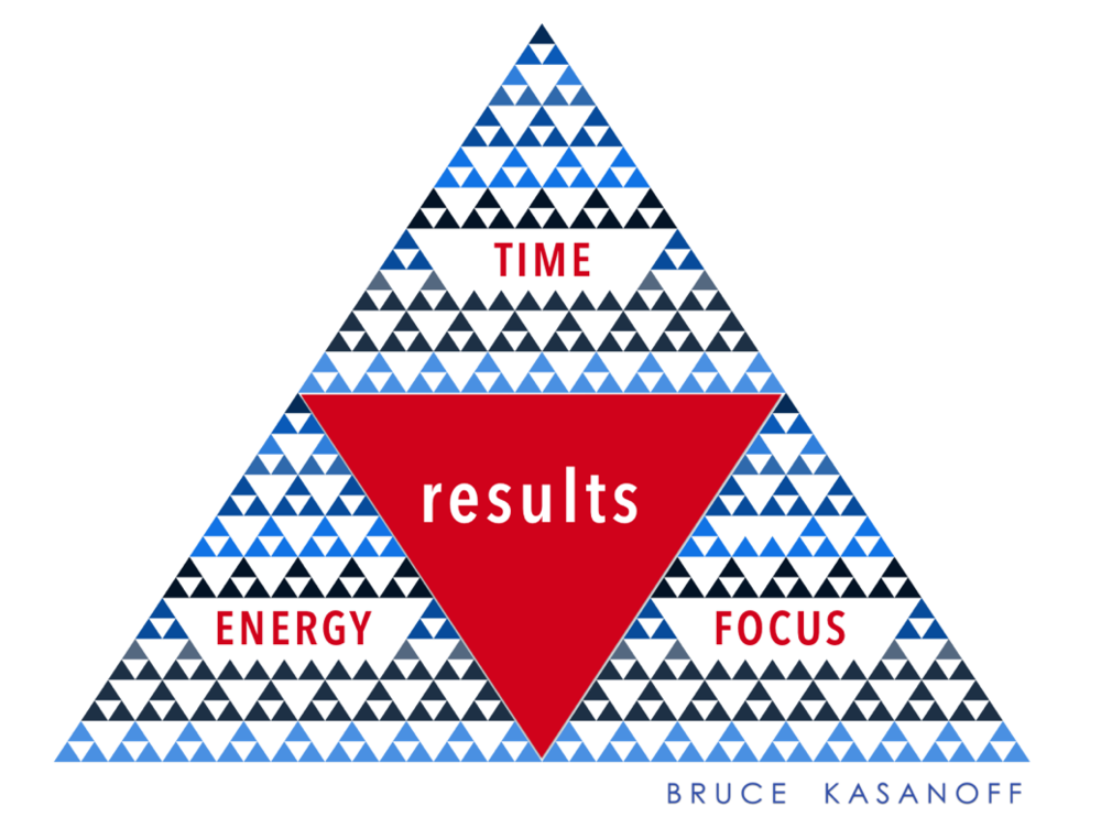 time energy focus blue top.png