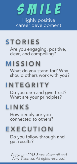 SMILE 5-step framework.png