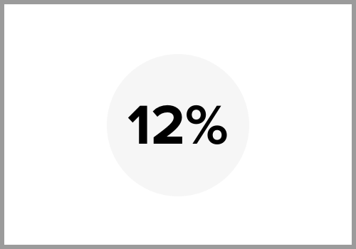 12%.png