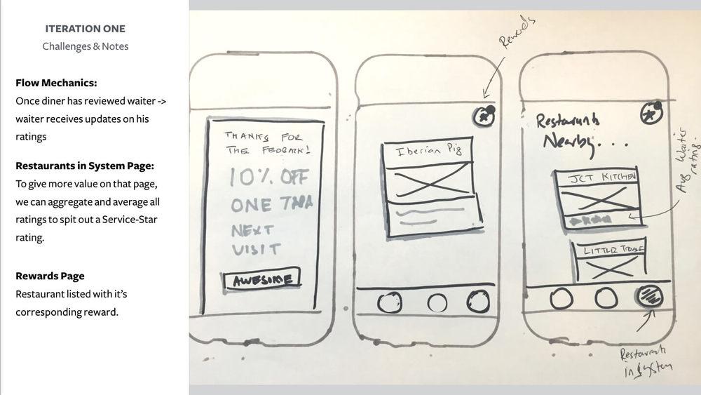 Google - Waitly Case Study.017.jpeg