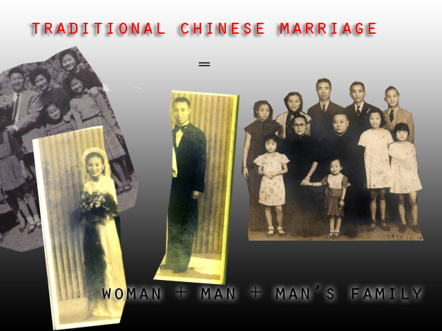 Traditional Chinese Marriage = Man + Woman + Man's family:  The woman is married into her husband's family, and is no longer a part of her own family