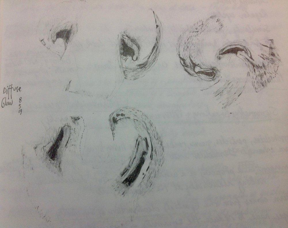 Distorting mushrooms