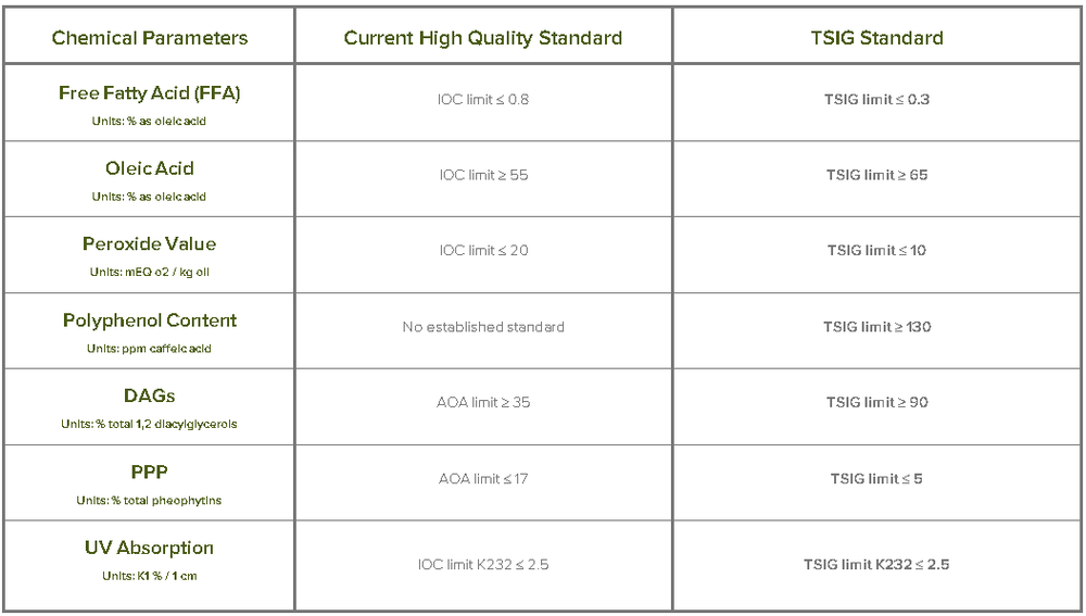 TSIG - Standard.png