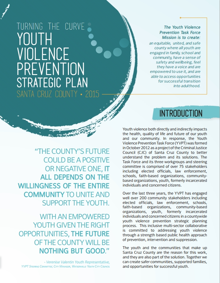 evidence based youth violence prevention programs