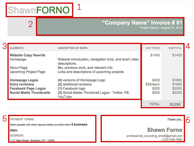 Detailed invoice from Shawn Forno.