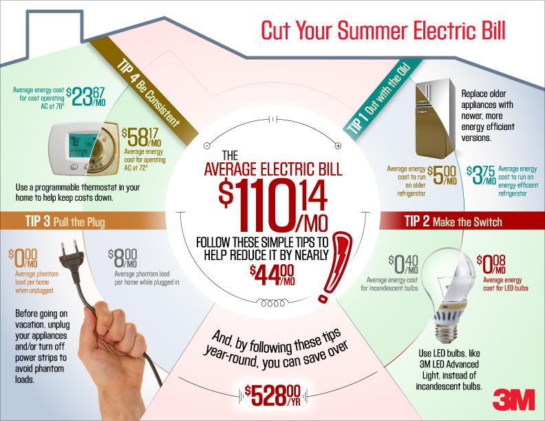 3M_LED_bulb_infographic.jpg