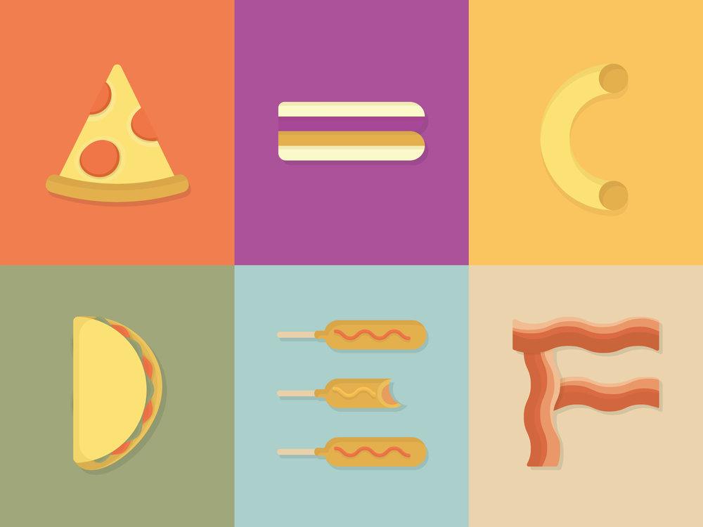 foodabc