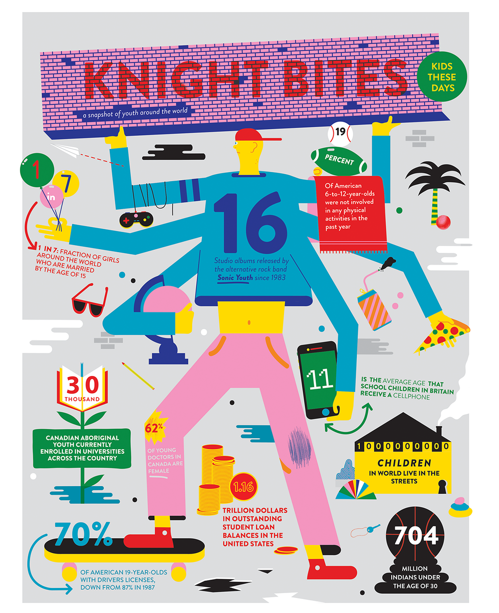teenager, trends, stats, Corporate Knights Magazine, Knight bites, illustration, adrianforrow, skateboarding, basketball, pizza, palmtrees, smartphone, pop, soda, videogames, gamer, sports, education, canada, graphic,