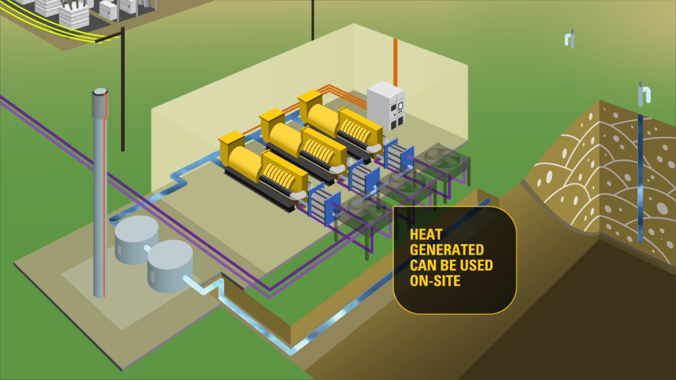 Cat: Turning Landfill Gas into Power