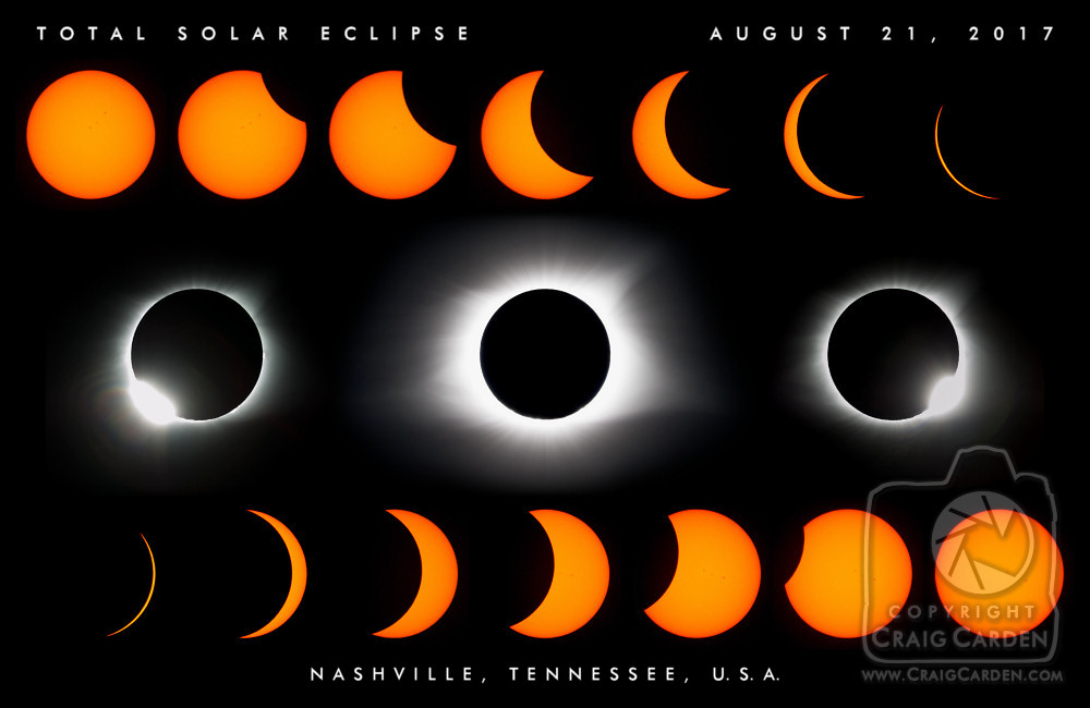 "A compilation of images taken throughout the various stages of the eclipse, as the Moon approaches and departs, through both ""Diamond Ring"" effects, and in the spotlight right between them all, totality."