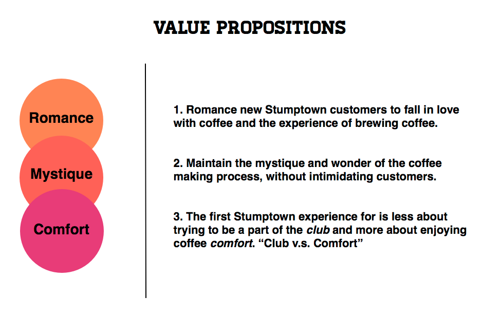 stumptown-web.014-001.png