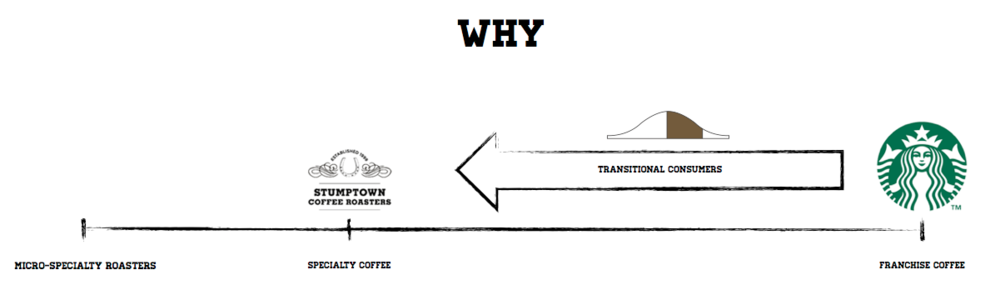 stumptown-web.019-001.png
