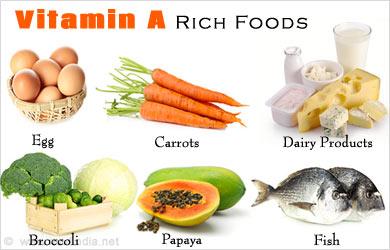 vitamin-a-rich-foods.jpg