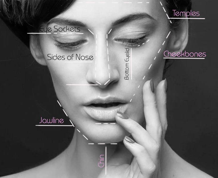 AREAS TO CONTOUR THE FACE - BUT REMEMBER NOT EVERYONE WILL NEED EVERY AREA CONTOURING, IT DEPENEDS ON THE PERSONS FACE SHAPE