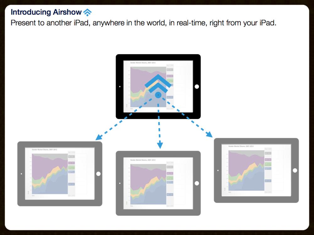 airshow-diagram.png
