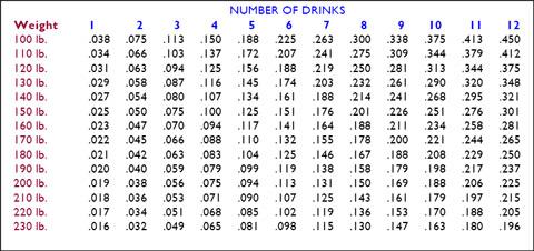 bac-chart.jpg