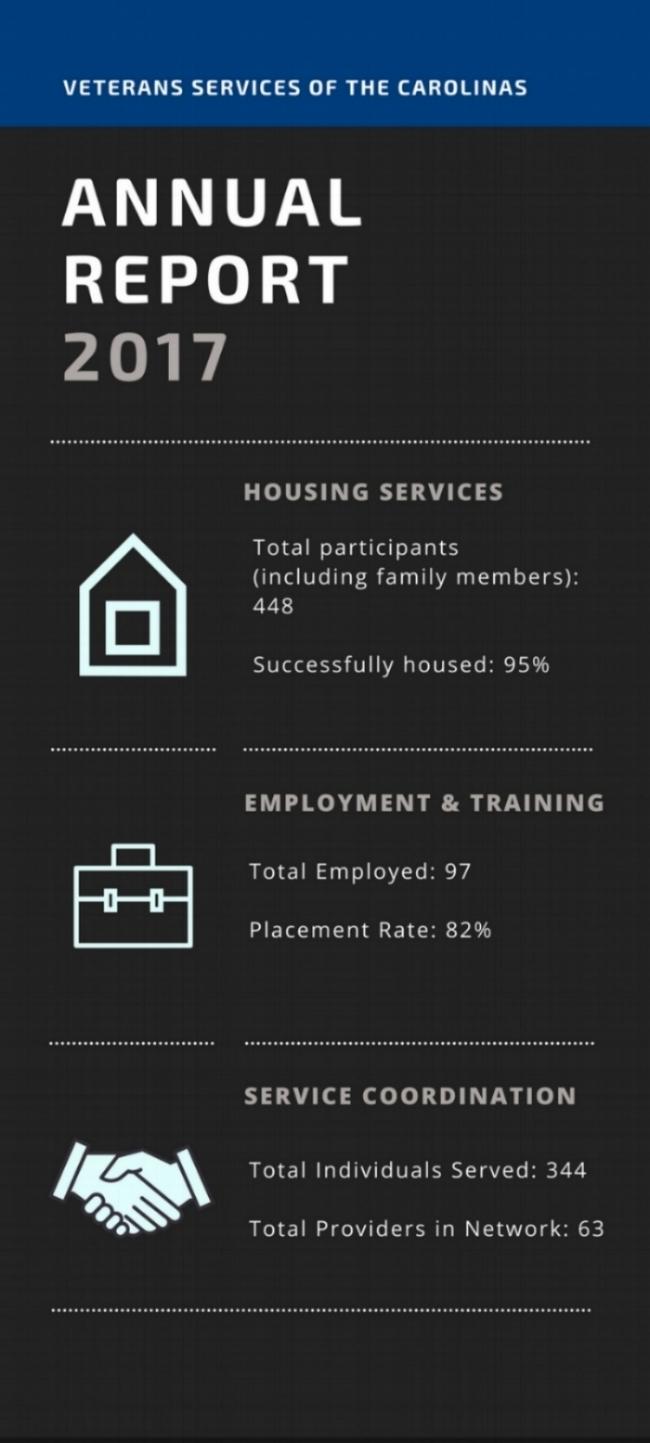 VSC Infographic 3.jpg