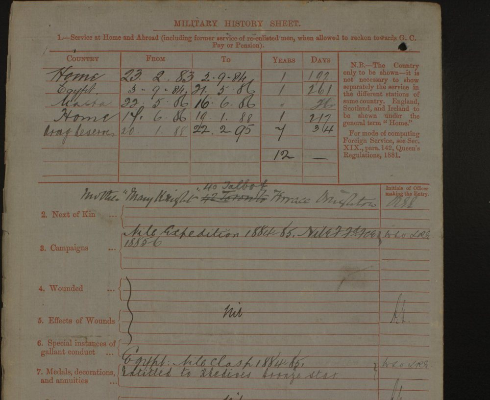 Part of Sapper Mark Wright's army record, showing his service in Egypt and medal entitlement.