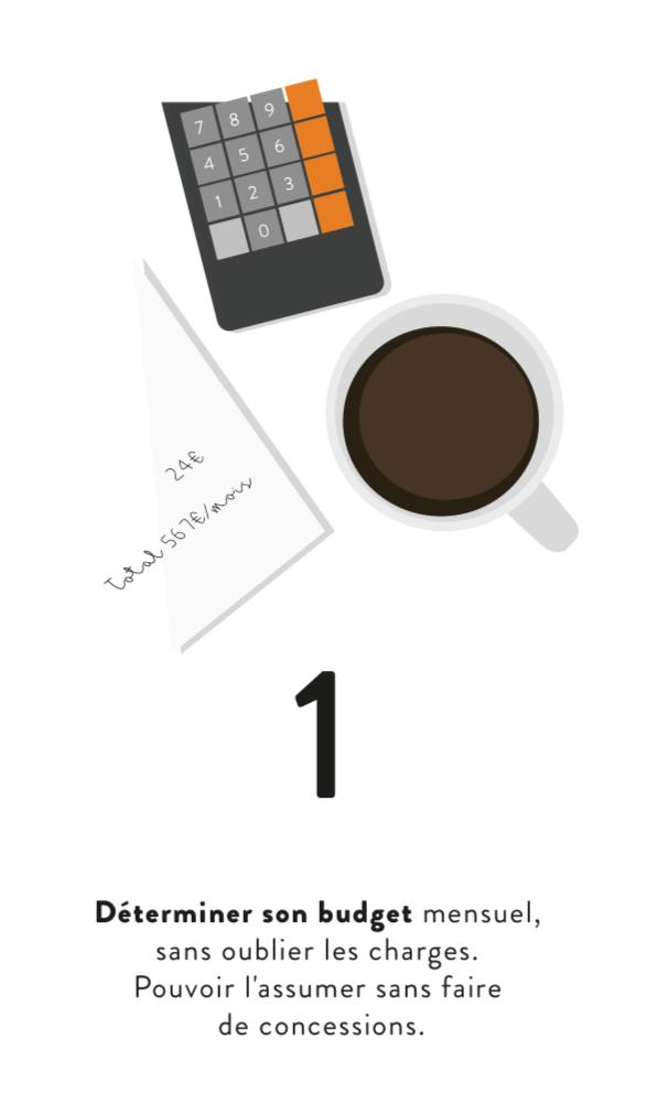 1. DÉTERMINER SON BUDGET (Cliquez & Imprimez)