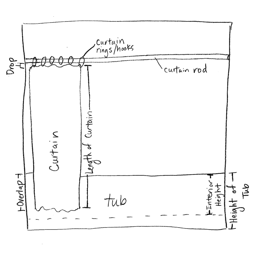 Shower Curtain Height Measurements